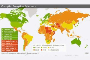 Map of corruption